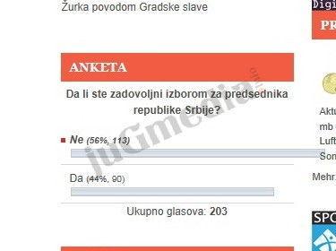 Čitaoci juGmedie nezadovoljni izborom za predsednika Srbije