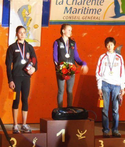 Staša Gejo osvojila srebro na evropskom takmičenju