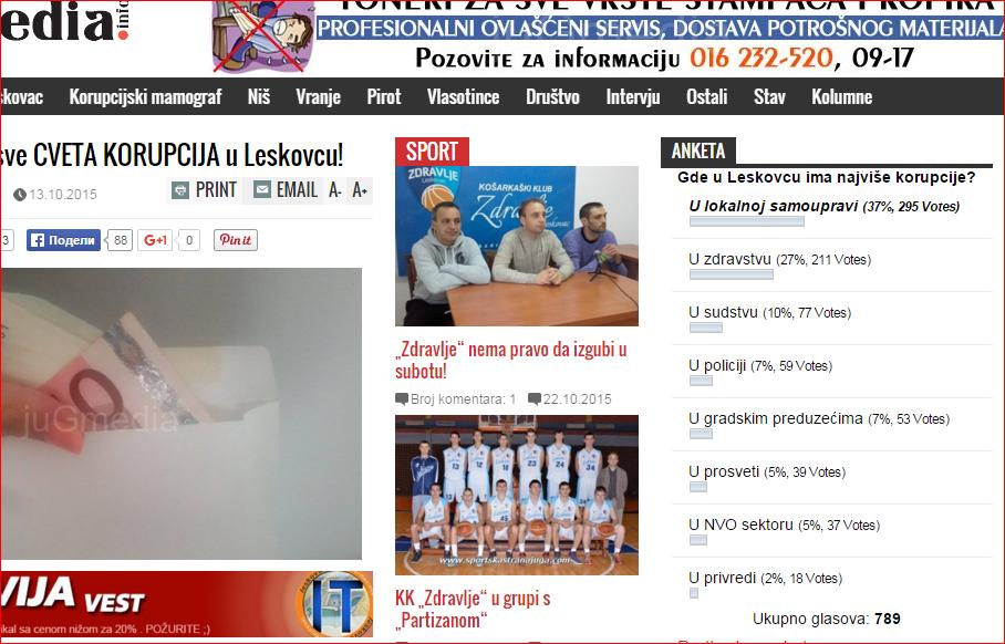 Anketa: Gde u Leskovcu ima najviše korpucije?