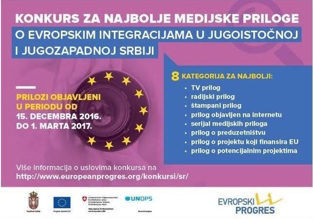 Medijski konkurs na temu Evropske unije