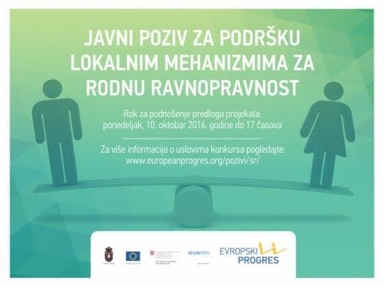 Za unapređenje položaj žena 52.500 evra