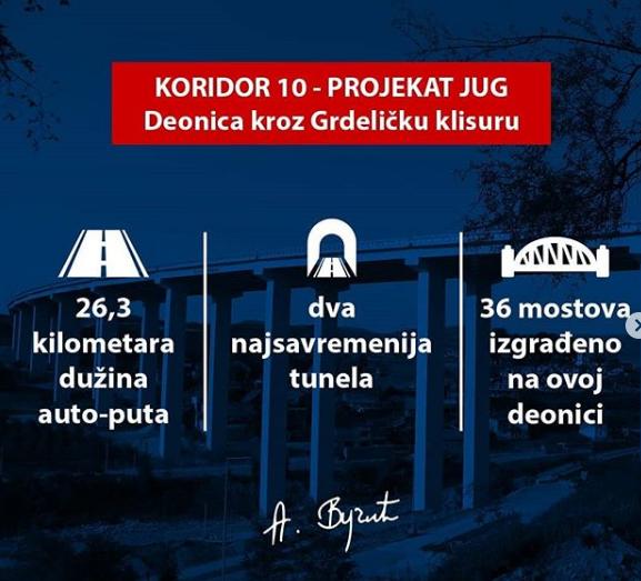 Vučić: Auto-put kroz Grdelicu menja sliku Srbije