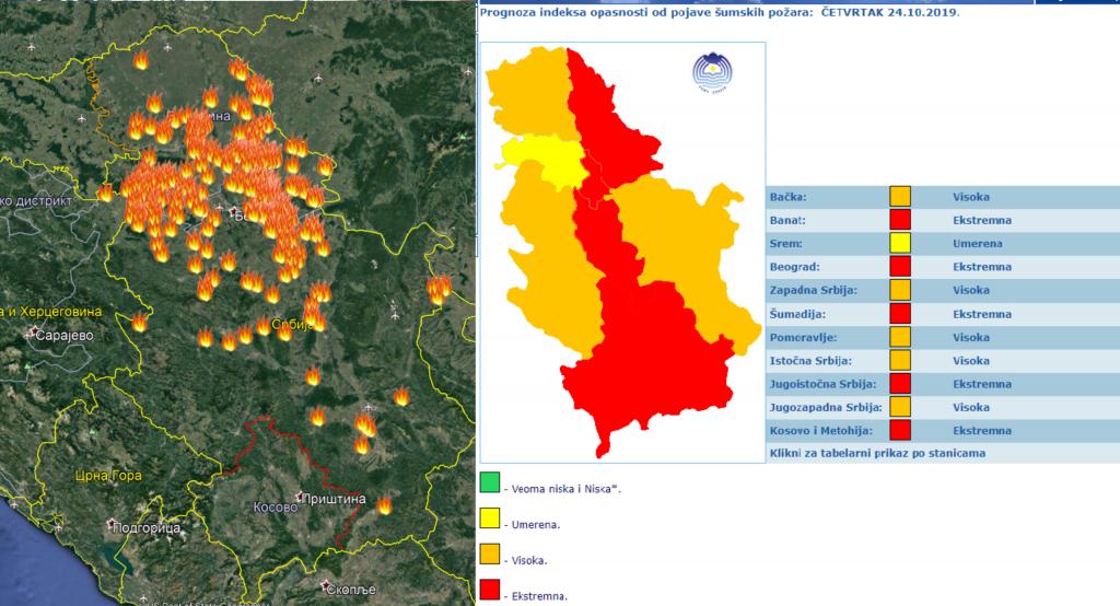Opasnost od šumskih požara velika, 349 zabeleženo samo juče