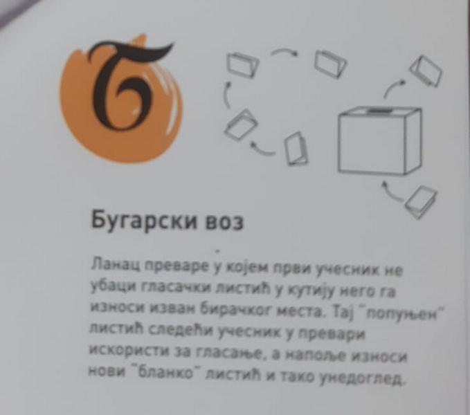 """Izborni """"Bugarski voz"""" i druge mućke"""