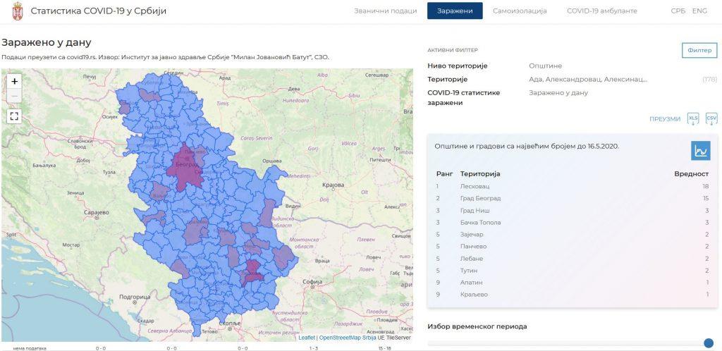 Preminule još 3 osobe, najveći broj zaraženih u Leskovcu