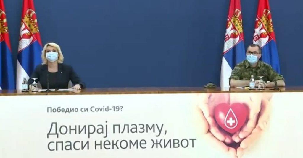 Od skoro 9. 000 testiranih u Srbiji, zaražena 321 osoba, preminulo još sedmoro