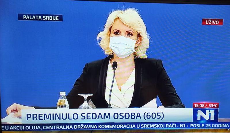 Srbija: Od 9.590 testiranih, korona potvrđa kod 287, a umrlo 7 osoba
