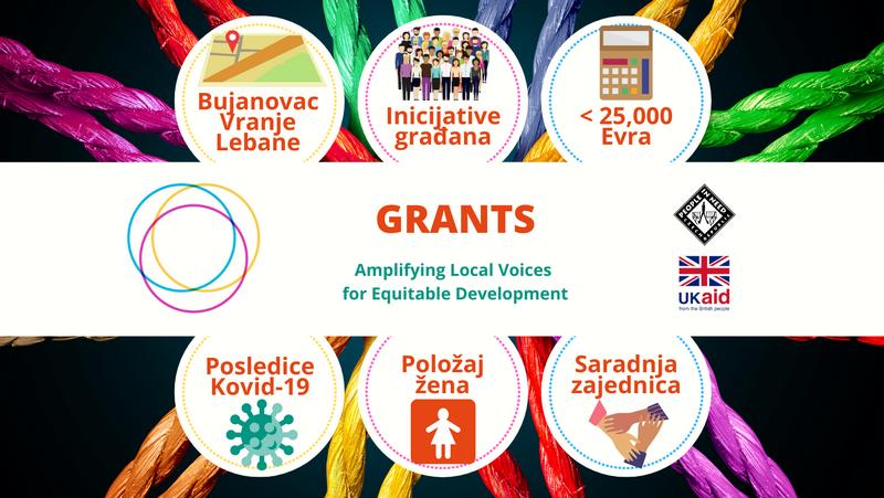 Čovek u nevolji objavio poziv za predloge projekata na jugu Srbije