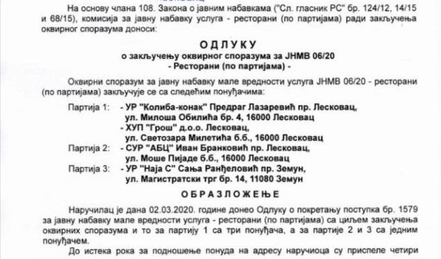 SSP dokumentovao: Leskovačko preduzeće Vodovod plaćao kafanske račune i u Zemunu