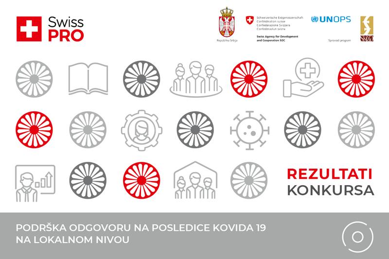 Švajcarska ublažava posledica Kovida-19 u romskim naseljima i u Leskovcu, Vranju, Nišu, Pirotu i Lebanu